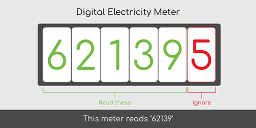 How to read digital electricity meter